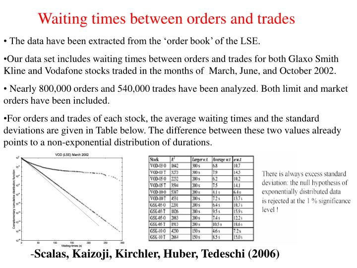 Waiting times between orders and trades