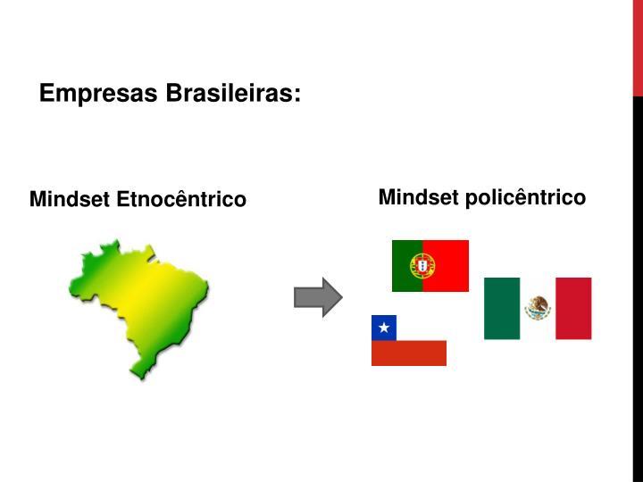 Empresas Brasileiras: