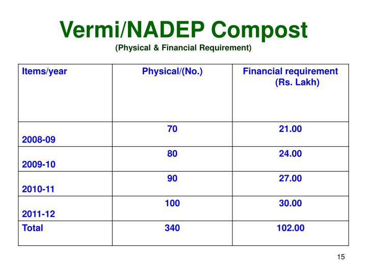 Vermi/NADEP Compost