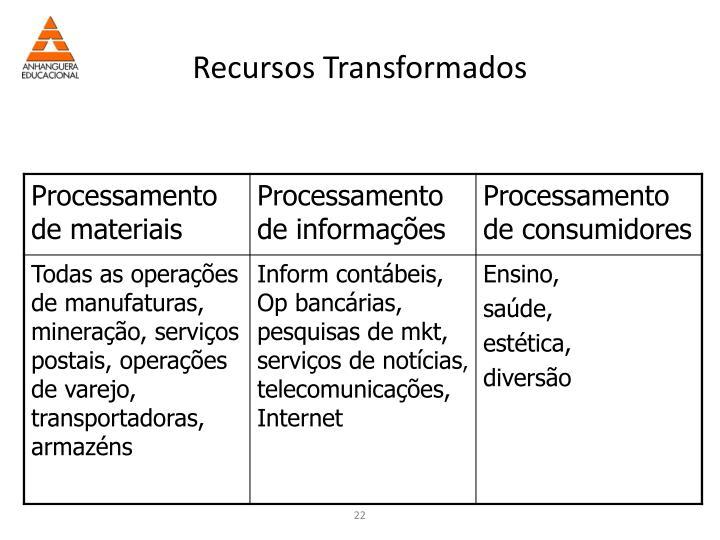 Recursos Transformados