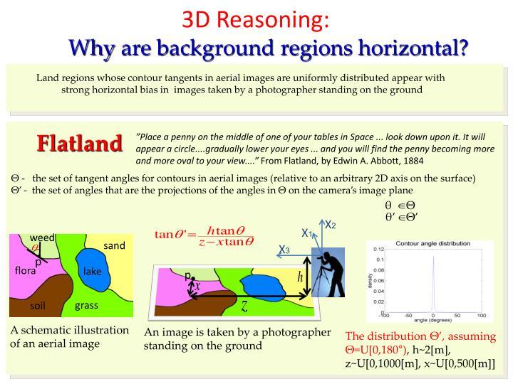 3D Reasoning: