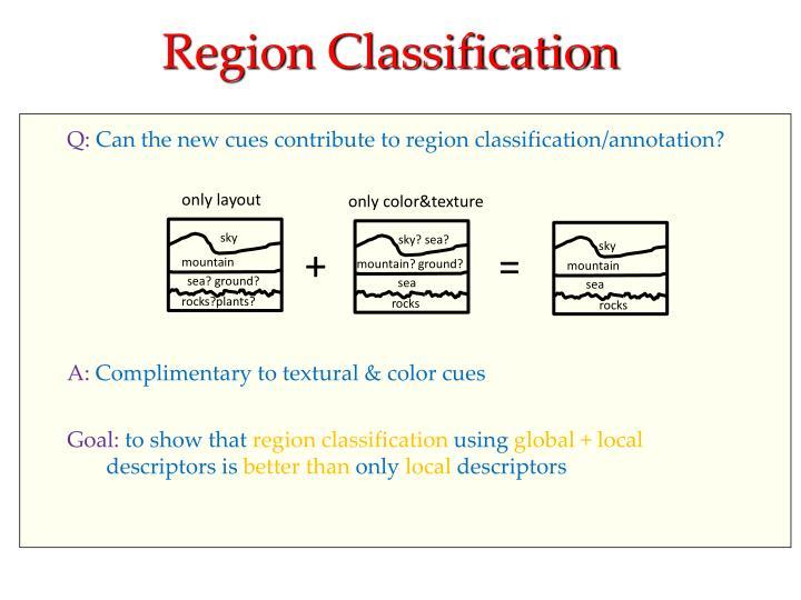 Region Classification