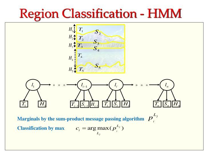 Region Classification - HMM