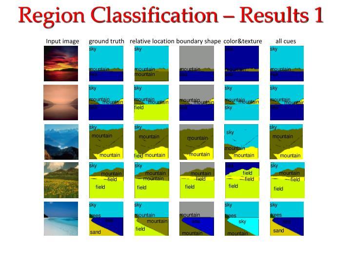 Region Classification – Results 1