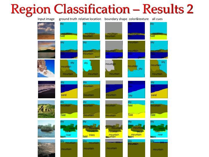 Region Classification – Results 2