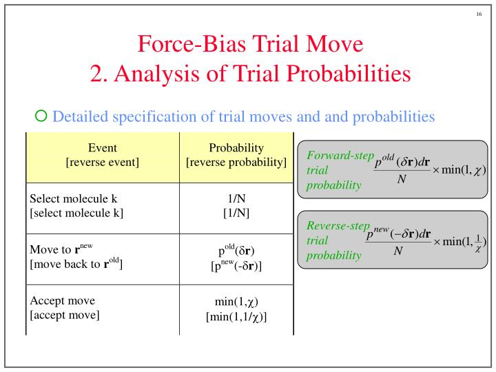 Force-Bias Trial Move