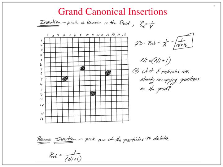 Grand canonical insertions