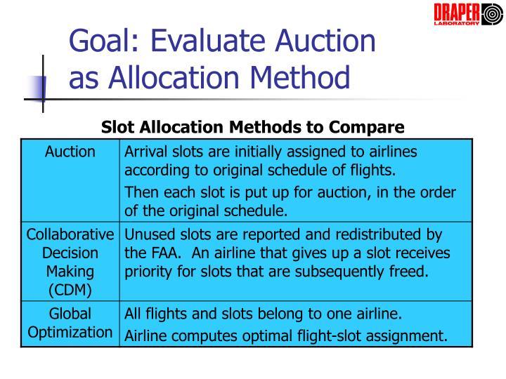 Goal: Evaluate Auction