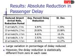 results absolute reduction in passenger delay
