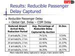 results reducible passenger delay captured