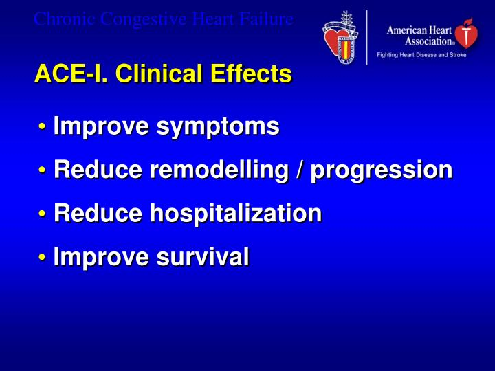 ACE-I. Clinical Effects