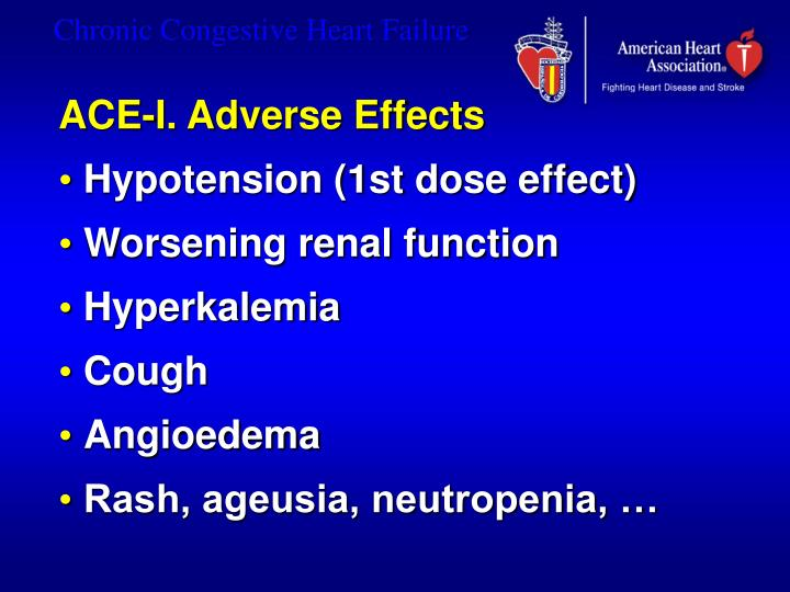 ACE-I. Adverse Effects