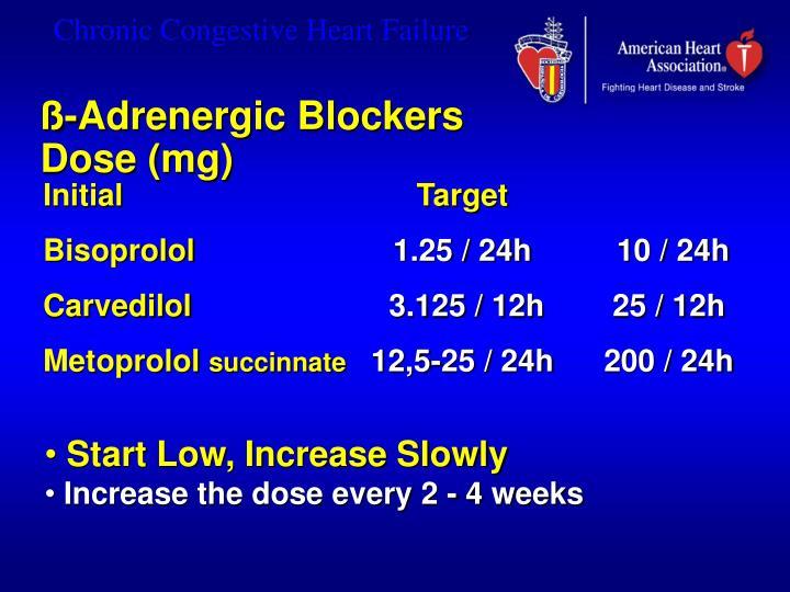 ß-Adrenergic Blockers