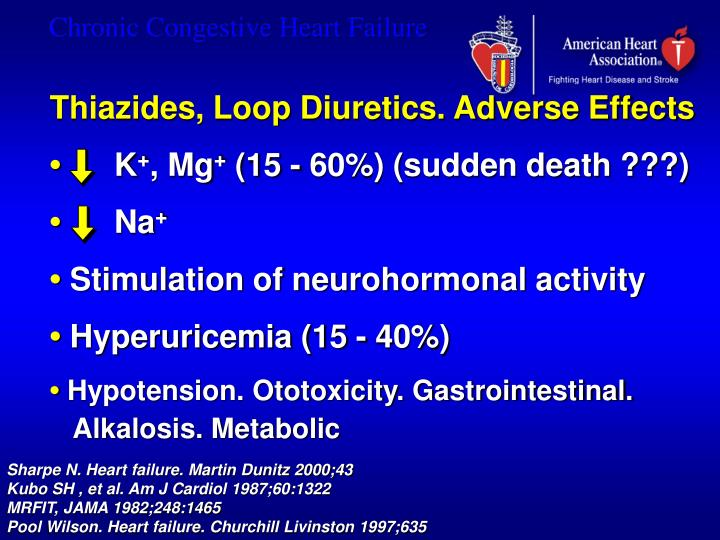 Thiazides, Loop Diuretics. Adverse Effects