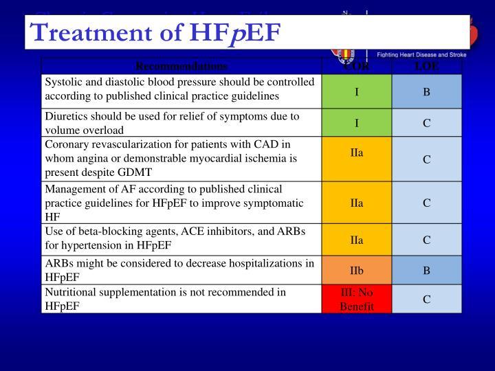 Treatment of HF