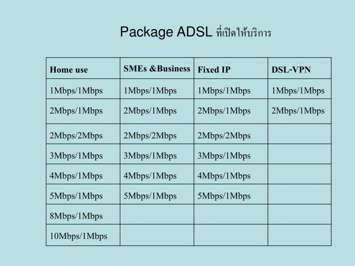 Package ADSL