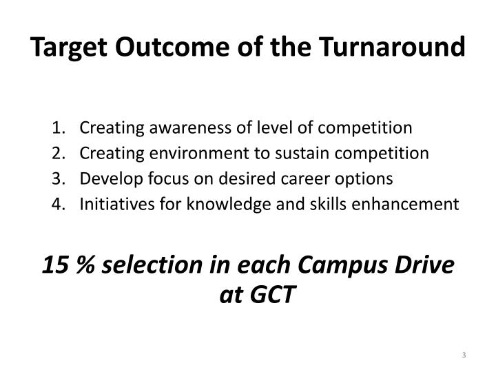 Target Outcome of the Turnaround