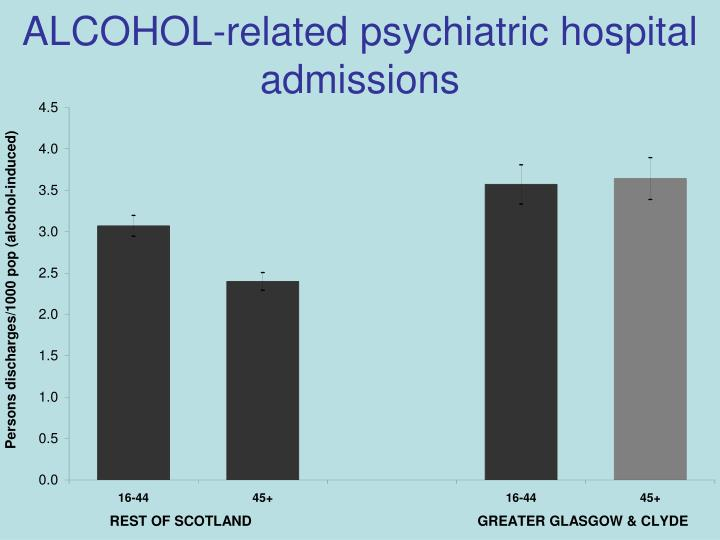 ALCOHOL-related psychiatric hospital admissions