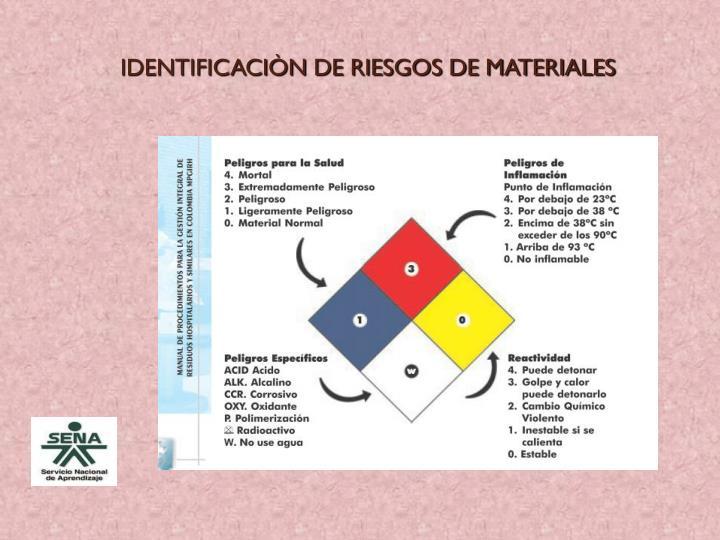 IDENTIFICACIÒN DE RIESGOS DE MATERIALES