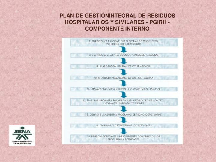 PLAN DE GESTIÓNINTEGRAL DE RESIDUOS HOSPITALARIOS Y SIMILARES - PGIRH -