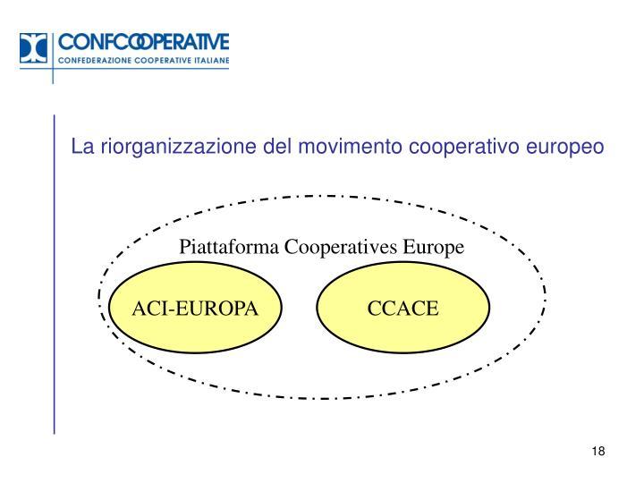 La riorganizzazione del movimento cooperativo europeo