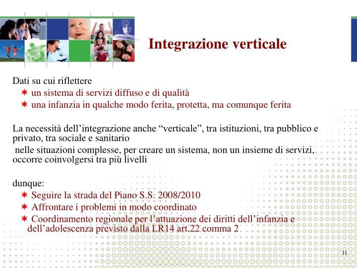 Integrazione verticale