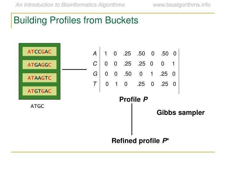 Building Profiles from Buckets