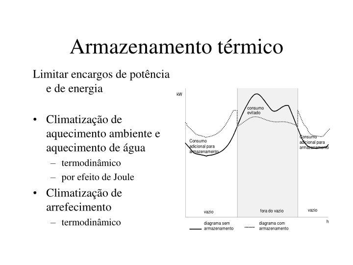 Armazenamento térmico