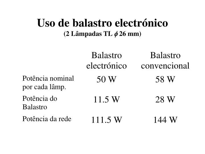 Uso de balastro electrónico