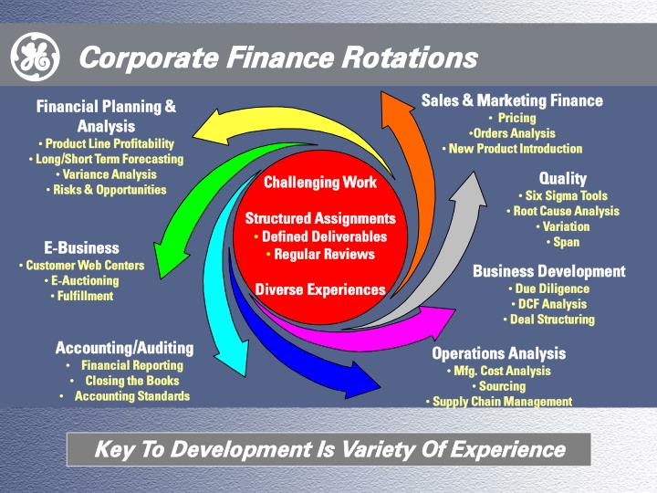 Corporate Finance Rotations