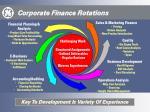corporate finance rotations