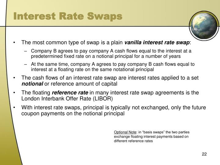 PPT - Chapter 18 Interest Rate Swaps, Currency Swaps ...