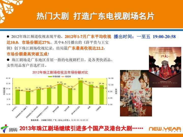 热门大剧 打造广东电视剧场名片