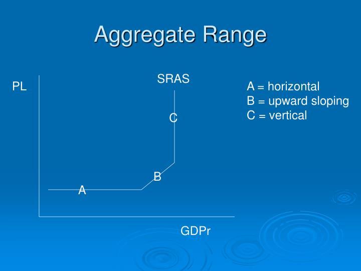 Aggregate Range