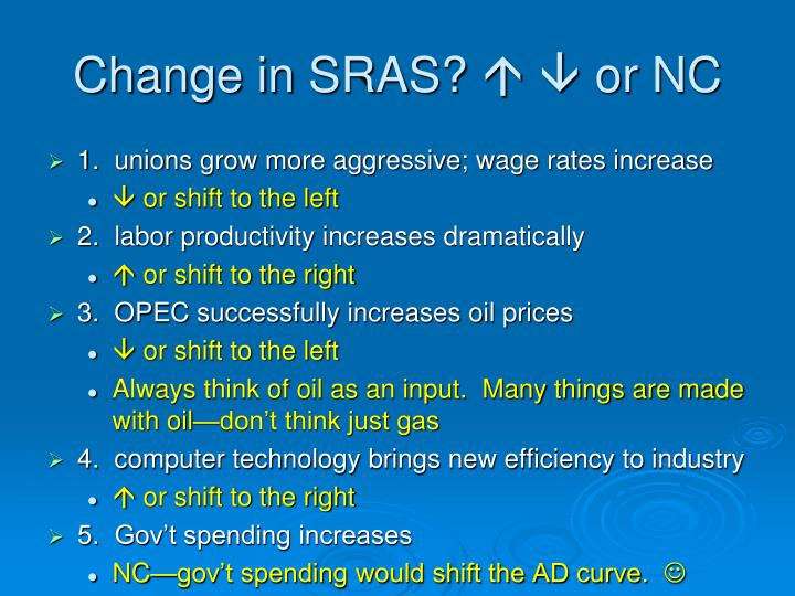 Change in SRAS?