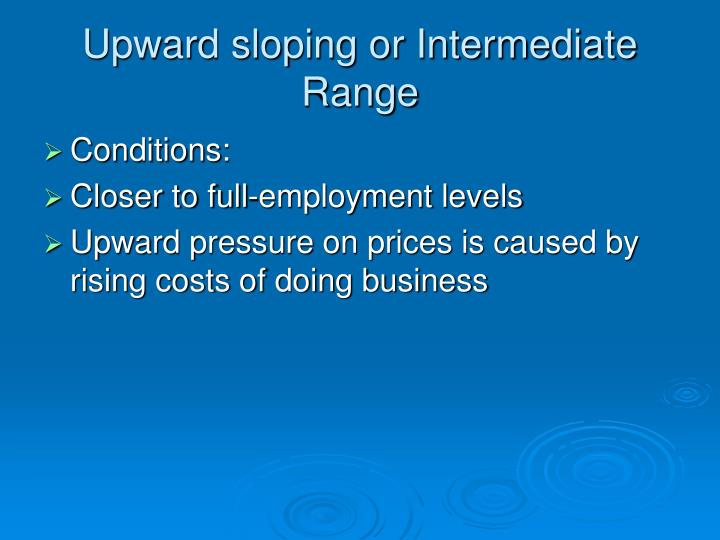 Upward sloping or Intermediate Range