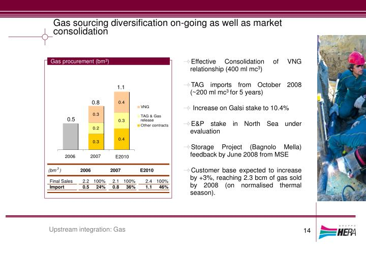 Gas sourcing diversification on-going as well as market consolidation