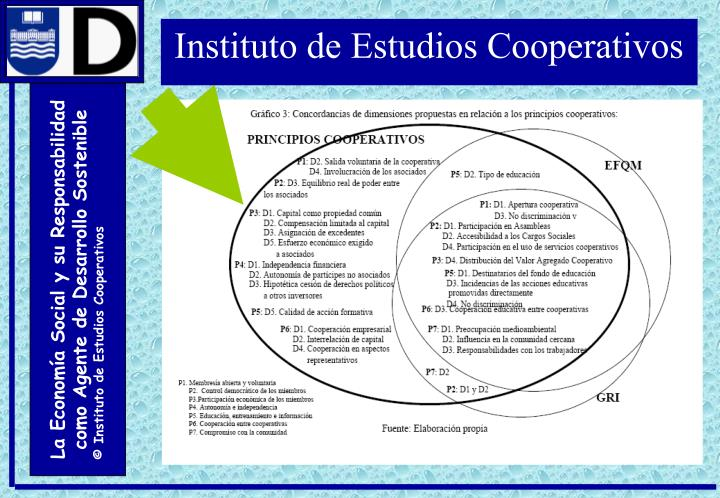 Instituto de Estudios Cooperativos