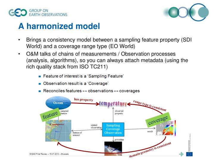 A harmonized model