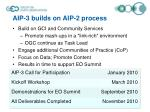 aip 3 builds on aip 2 process