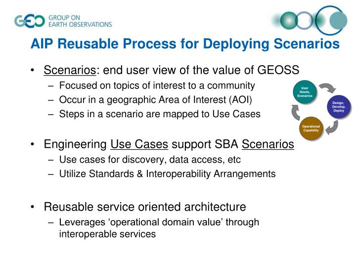 AIP Reusable Process for Deploying Scenarios