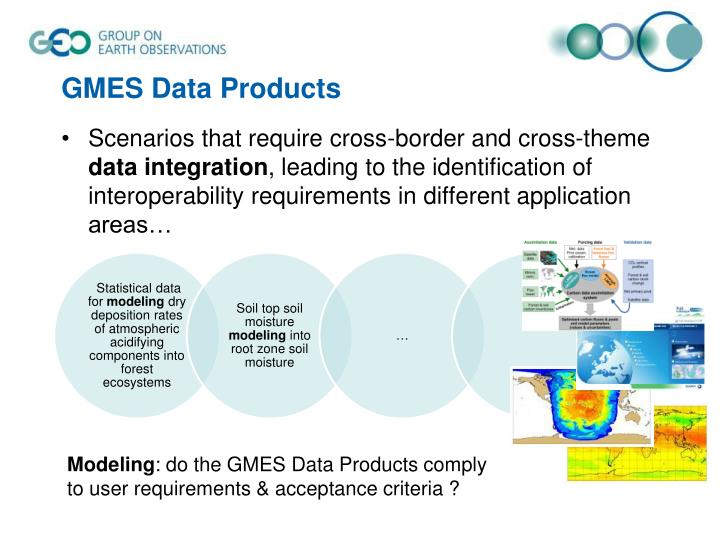 GMES Data Products