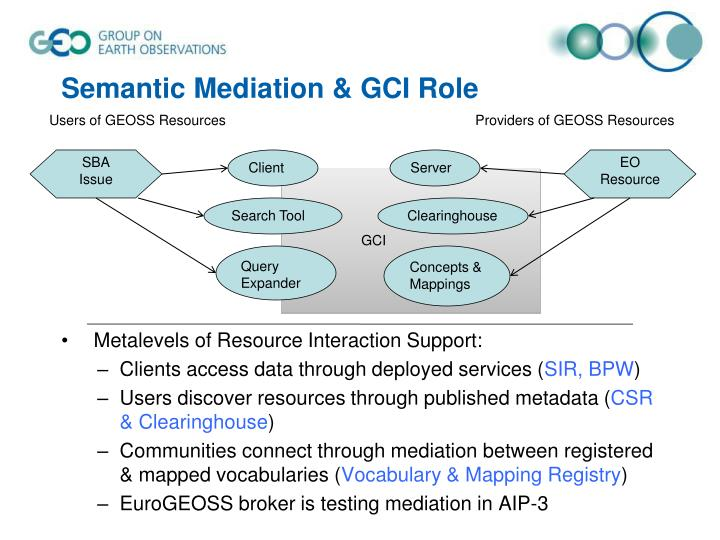 Semantic Mediation & GCI Role