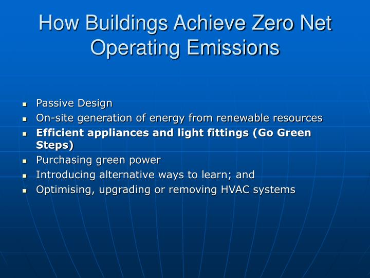 How Buildings Achieve Zero Net Operating Emissions