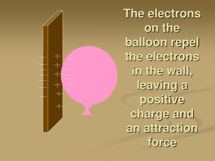 The electrons on the balloon repel the electrons in the wall, leaving a positive charge and an attraction force