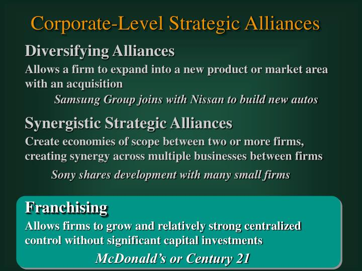 Corporate-Level Strategic Alliances