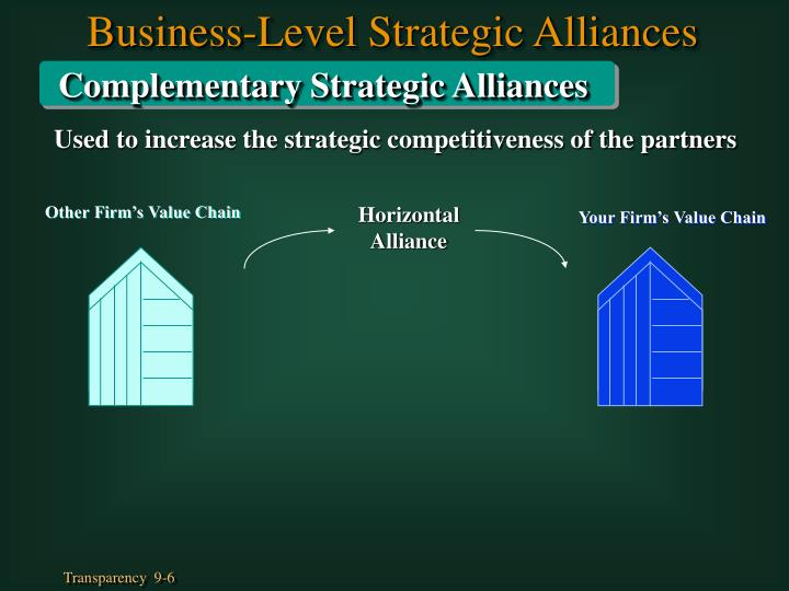 Business-Level Strategic Alliances