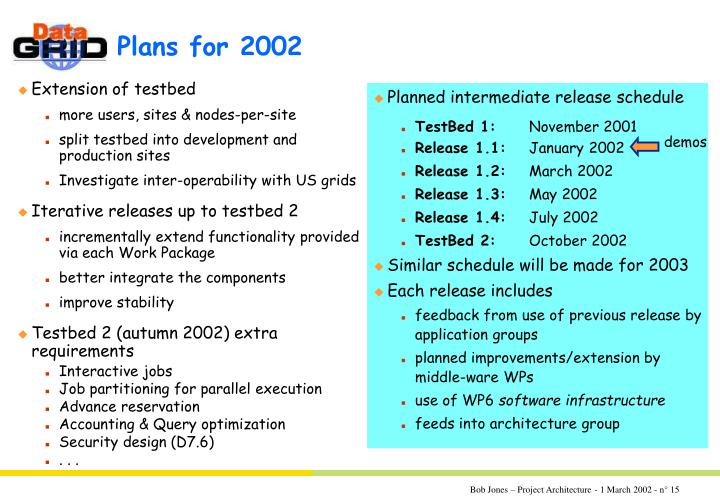 Planned intermediate release schedule