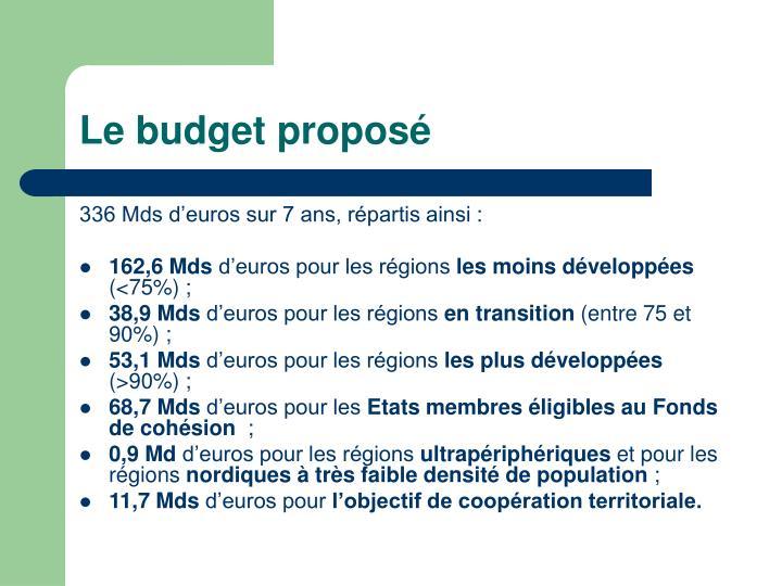 Le budget proposé