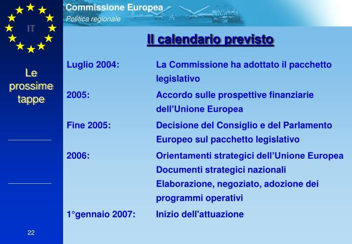 Luglio 2004: La Commissione ha adottato il pacchetto  legislativo